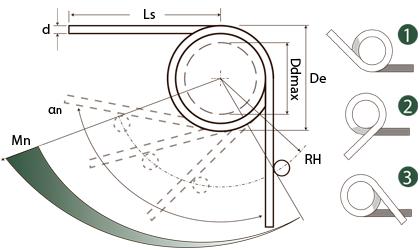 Rysunek techniczny - Sprężyny skrętne