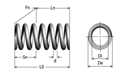 Rysunek techniczny - Sprężyny dociskowe z drutu fortepianowego, drutu ocynkowanego elektrolitycznie i drutu ze stali nierdzewnej