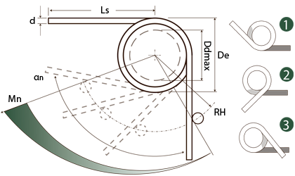 Technical drawing - Torsion springs